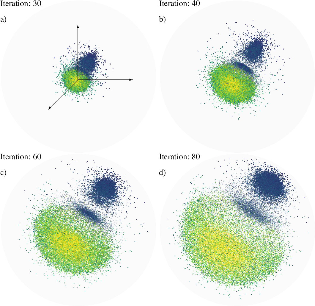 Figure 2 for Exploring Multi-Banking Customer-to-Customer Relations in AML Context with Poincaré Embeddings