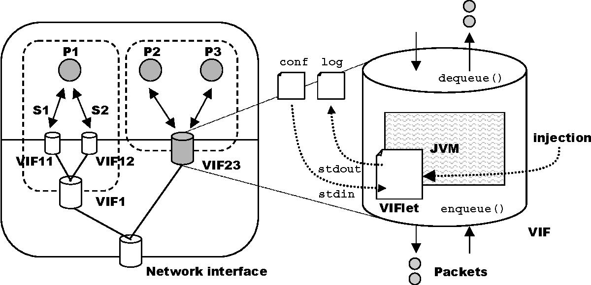 Running a Java VM inside an operating system kernel