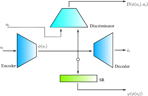 Figure 1 for A New Framework for Query Efficient Active Imitation Learning