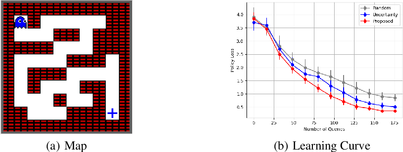 Figure 2 for A New Framework for Query Efficient Active Imitation Learning