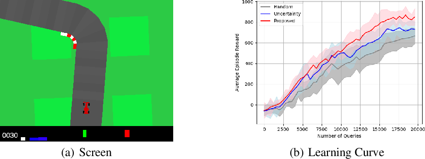 Figure 3 for A New Framework for Query Efficient Active Imitation Learning