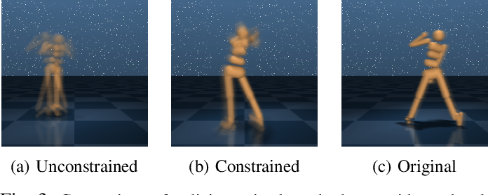 Figure 3 for Value constrained model-free continuous control