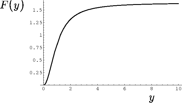 Figure 2: Plot of F (y), where y ≡ 2lt̃/π. After a transitory period of order l−1, the decoherence in Eq. (80) reaches a plateau in time t̃.