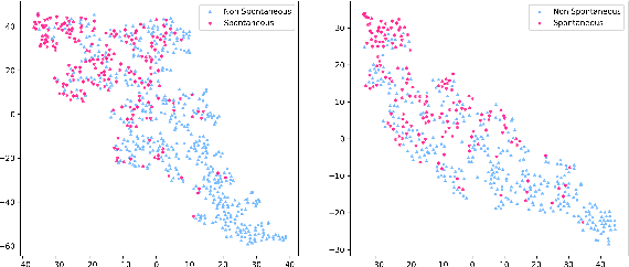 Figure 4 for Analyzing Learned Representations of a Deep ASR Performance Prediction Model