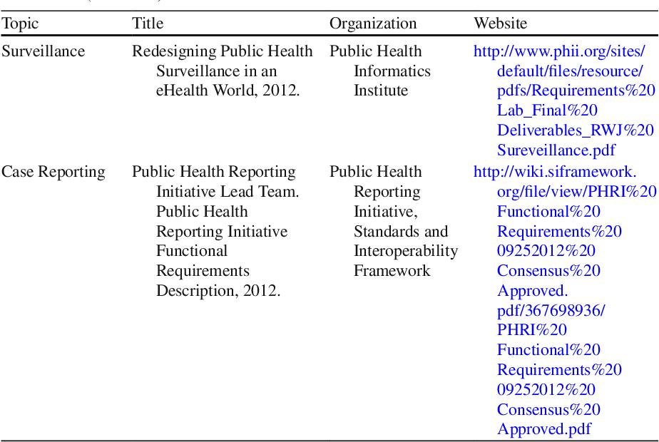 Public health informatics and information systems - Semantic Scholar