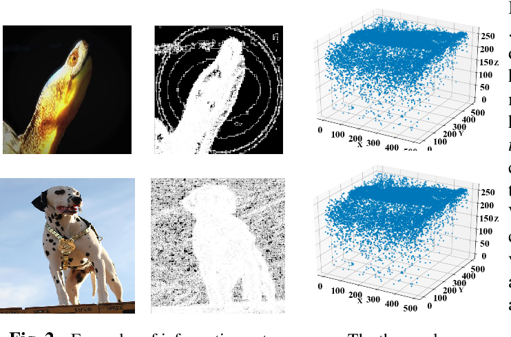 Figure 3 for SGE net: Video object detection with squeezed GRU and information entropy map