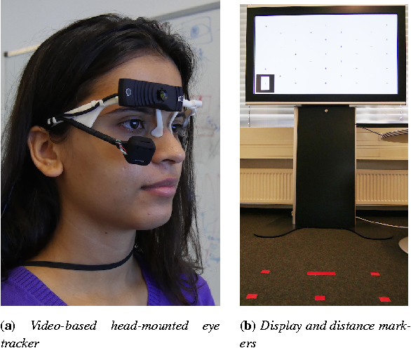 Figure 2 for 3D Gaze Estimation from 2D Pupil Positions on Monocular Head-Mounted Eye Trackers