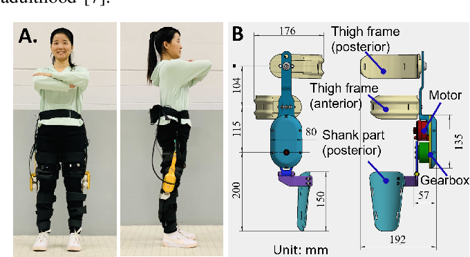 Figure 1 for Design and Actuator Optimization of Lightweight and Compliant Knee Exoskeleton for Mobility Assistance of Children with Crouch Gait