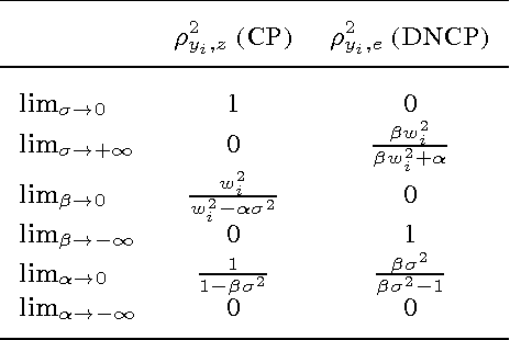 Figure 2 for Efficient Gradient-Based Inference through Transformations between Bayes Nets and Neural Nets