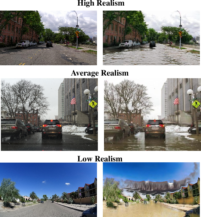 Figure 1 for Establishing an Evaluation Metric to Quantify Climate Change Image Realism