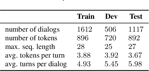 Figure 1 for An Incremental Turn-Taking Model For Task-Oriented Dialog Systems