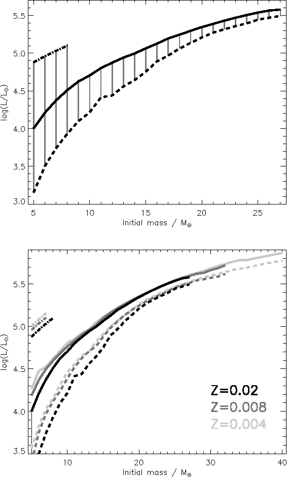 Figure 1 From The Death Of Massive Stars I Observational