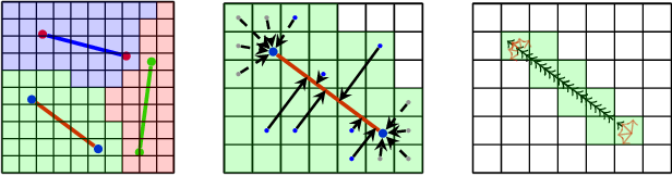 Figure 3 for Learning Attraction Field Representation for Robust Line Segment Detection