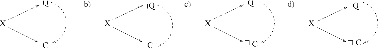 Figure 1 for Specious rules: an efficient and effective unifying method for removing misleading and uninformative patterns in association rule mining