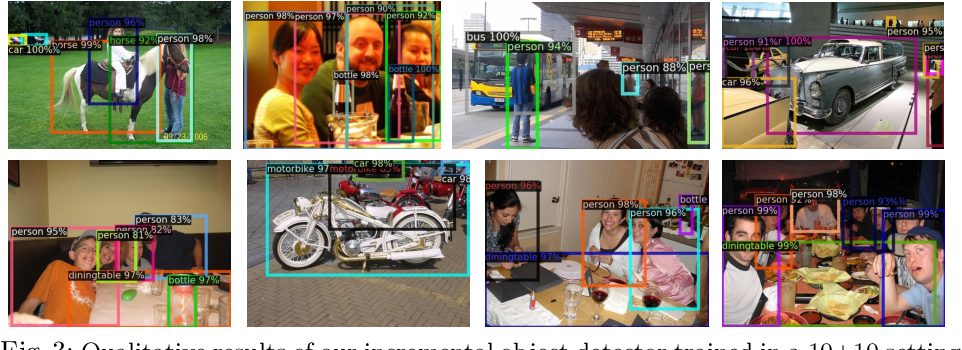 Figure 4 for Incremental Object Detection via Meta-Learning