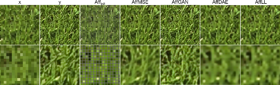 Figure 4 for Amortised MAP Inference for Image Super-resolution