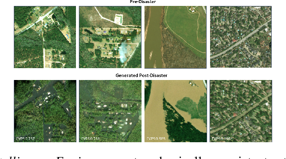 Figure 1 for Physically-Consistent Generative Adversarial Networks for Coastal Flood Visualization