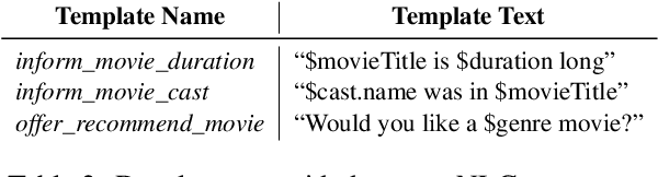 Figure 3 for Alexa Conversations: An Extensible Data-driven Approach for Building Task-oriented Dialogue Systems