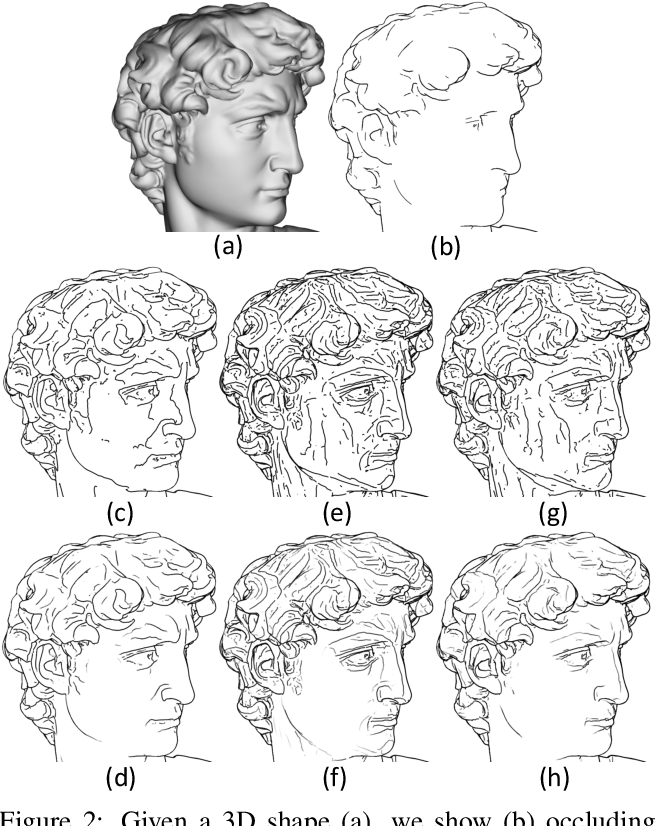 Figure 2 for Neural Contours: Learning to Draw Lines from 3D Shapes