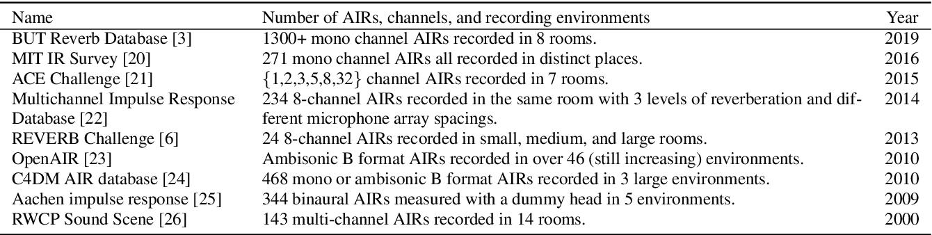 Figure 2 for Scene-aware Far-field Automatic Speech Recognition
