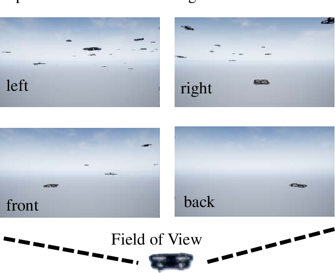 Figure 3 for VGAI: A Vision-Based Decentralized Controller Learning Framework for Robot Swarms