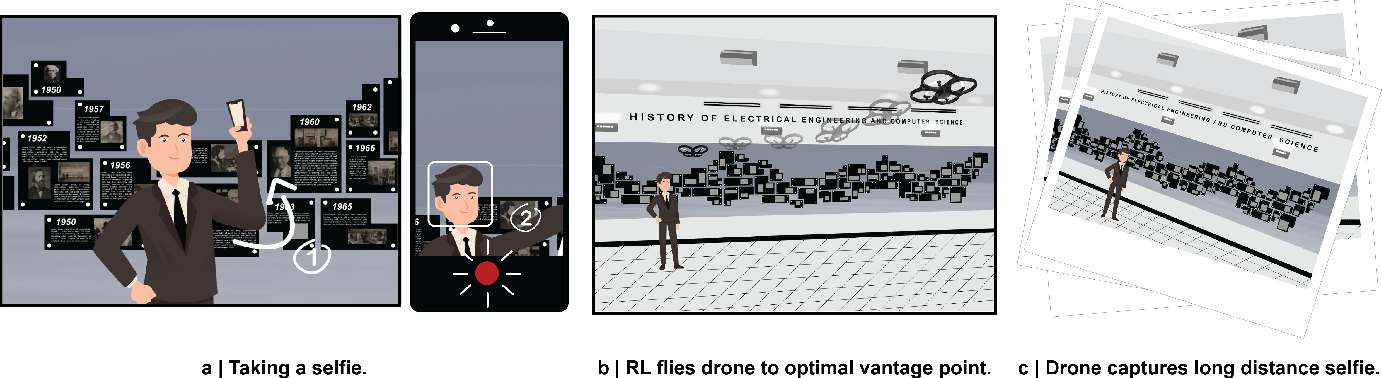 Figure 1 for Selfie Drone Stick: A Natural Interface for Quadcopter Photography