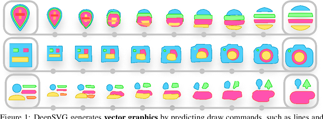Figure 1 for DeepSVG: A Hierarchical Generative Network for Vector Graphics Animation
