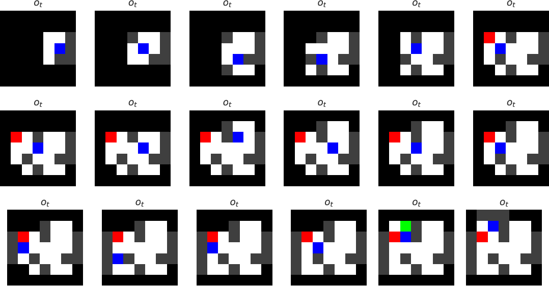 Figure 3 for Generalizing from a few environments in safety-critical reinforcement learning