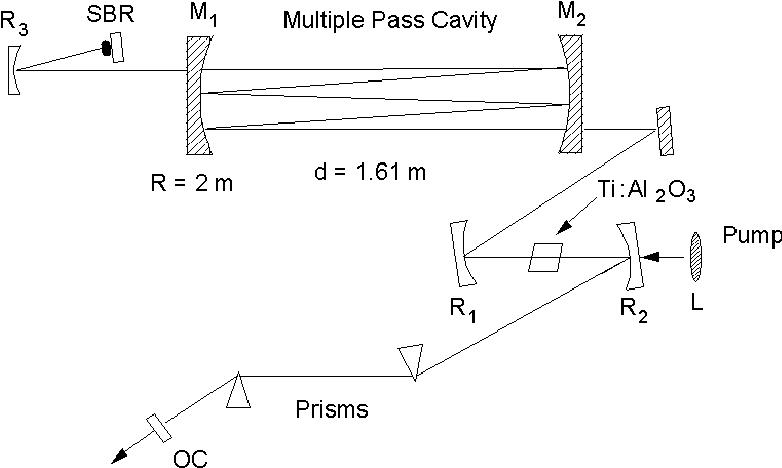 Figure 1 from 1  Ultrashort-Pulse Generation and Ultrafast Phenomena