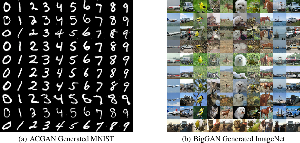 Figure 1 for Understanding the Intrinsic Robustness of Image Distributions using Conditional Generative Models