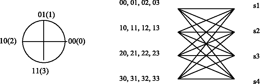 figure 27.22