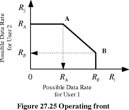 figure 27.25