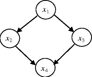 Figure 1 for An Estimation of Distribution Algorithm for Nurse Scheduling