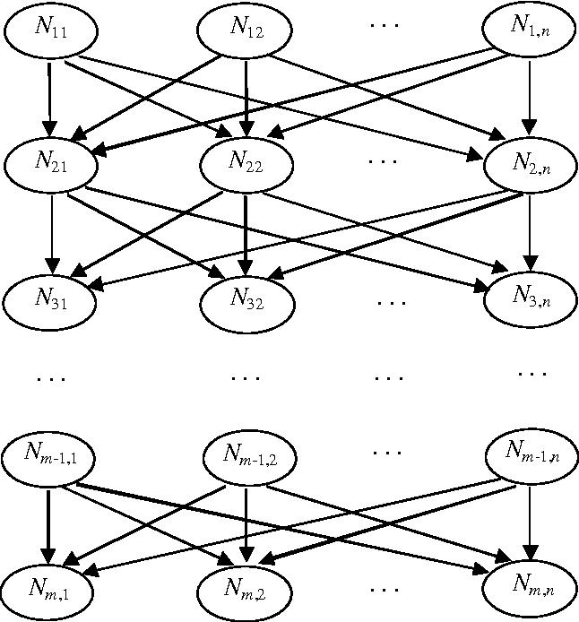 Figure 3 for An Estimation of Distribution Algorithm for Nurse Scheduling