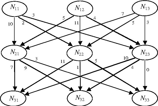 Figure 4 for An Estimation of Distribution Algorithm for Nurse Scheduling
