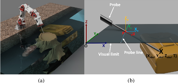 Figure 1 for Seeing by haptic glance: reinforcement learning-based 3D object Recognition