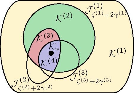 Figure 1 for The Multi-fidelity Multi-armed Bandit