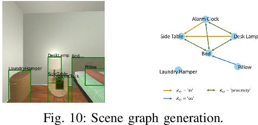 Figure 2 for SeanNet: Semantic Understanding Network for Localization Under Object Dynamics