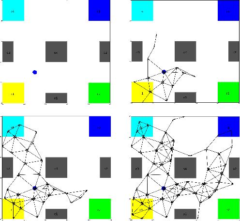 Figure 3 for Sampling-Based Temporal Logic Path Planning