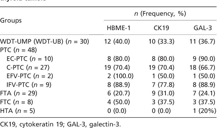 CMPK2 gene - Semantic Scholar
