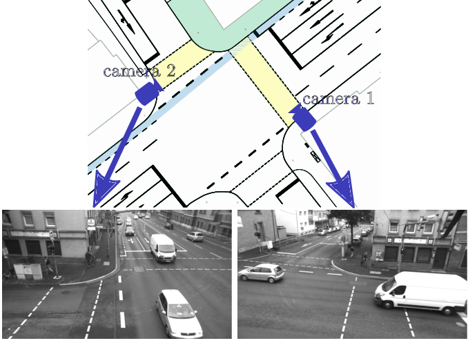 Figure 1 for Cyclist Trajectory Forecasts by Incorporation of Multi-View Video Information