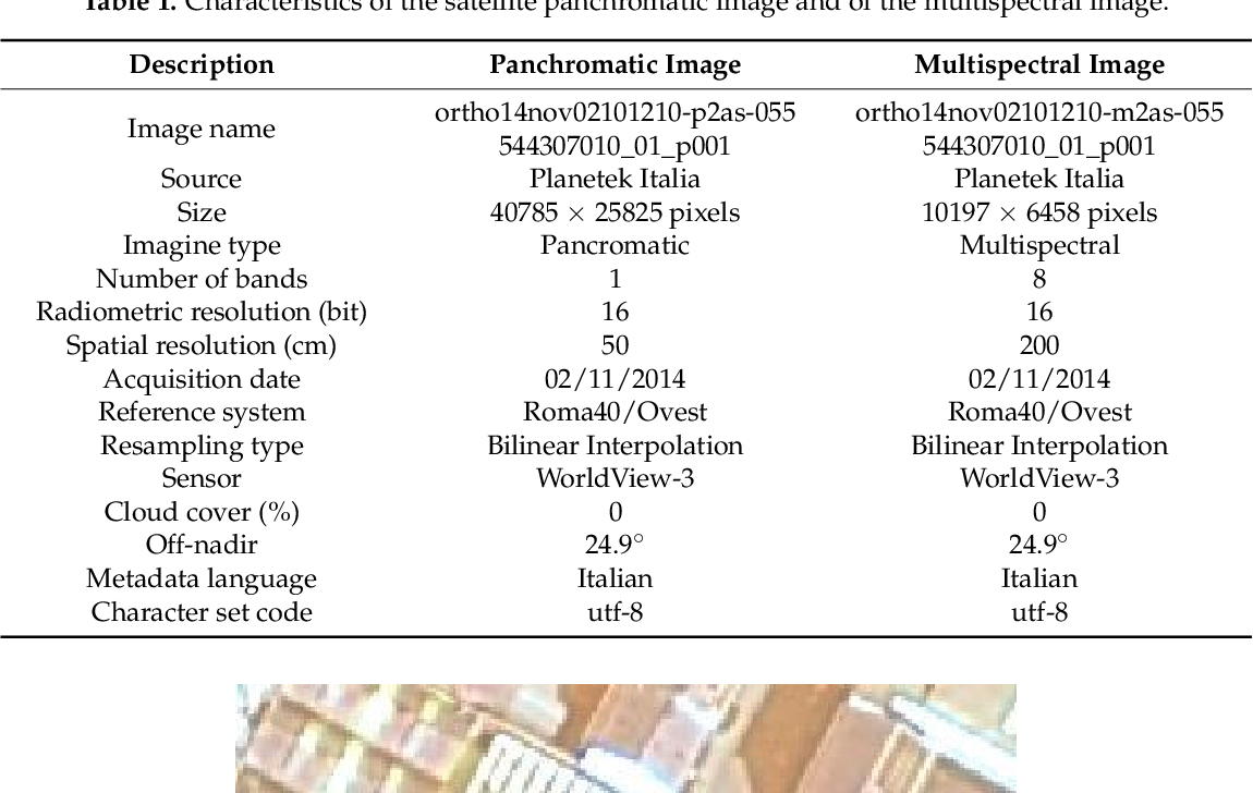 PDF] A QGIS Tool for Automatically Identifying Asbestos