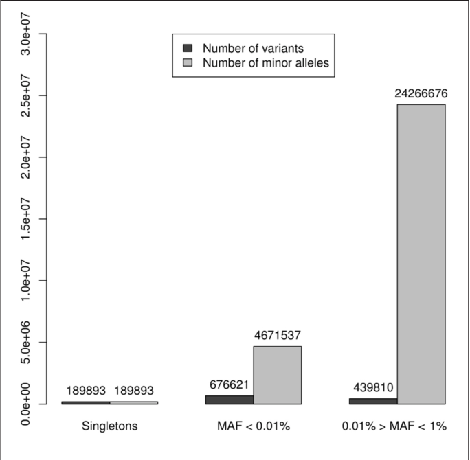 """FIGURE 2 