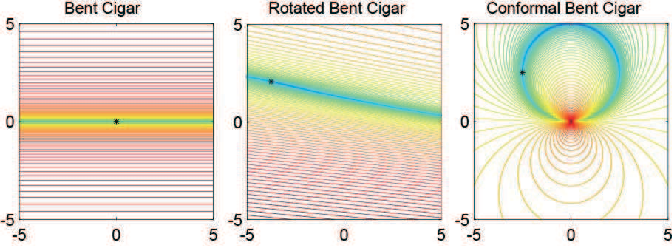 Figure 3 for A Novel Graphic Bending Transformation on Benchmark