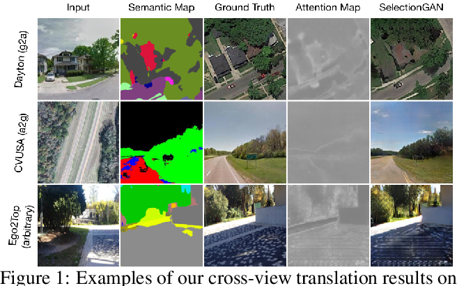 Figure 1 for Multi-Channel Attention Selection GAN with Cascaded Semantic Guidance for Cross-View Image Translation