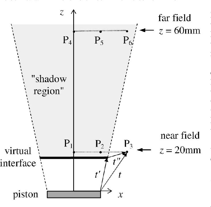 A computational method to calculate the longitudinal wave