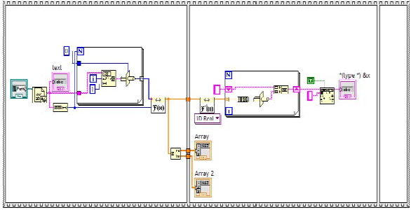 Encryption & decryption of text file and audio using LabVIEW