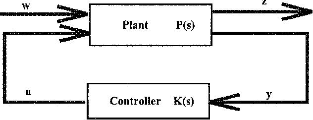 Figure 1: Closed-Loop Control System