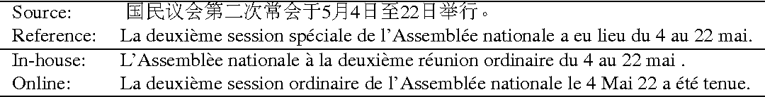 Figure 1: Sample translation from the Chinese-French SMT system compared to an online MT engine