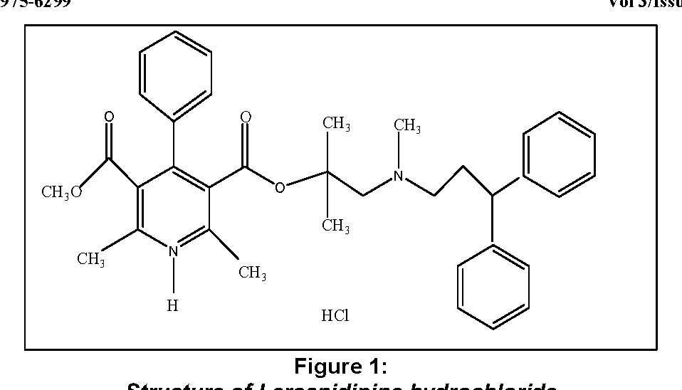 Figure 1: Structure of Lercanidipine hydrochloride
